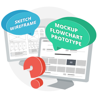 Sketch, Wireframe, Flowchart, Prototype, Mockup - What is the